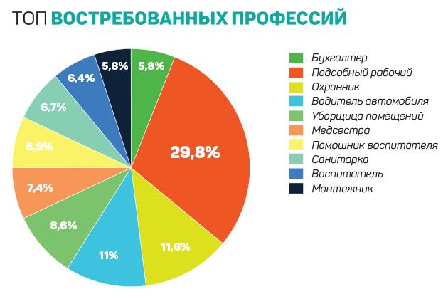 Кредит на квартиру украина у