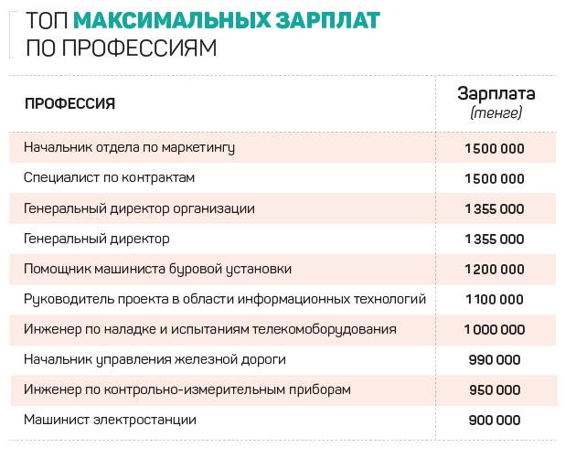Кредит для инвалидов 2 группы украина