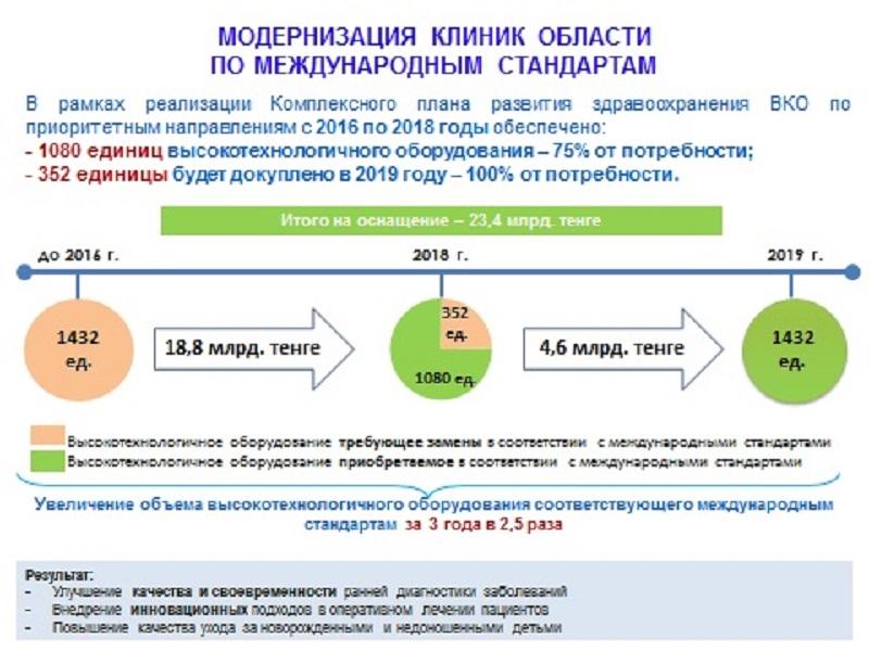 В каком банке меньше процентов на кредит украина